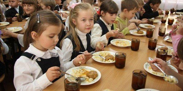 Пройдите опрос по качеству школьного питания!